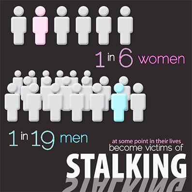stalking-1
